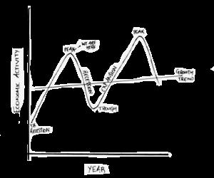 graph edit copy